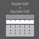 plush+pillow top